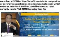 全美死亡破5万!纽约公布抗体测试结果:已经开始群体免疫?