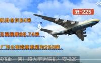 视频:世界上最大飞机,又又又又又来中国了!