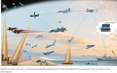 DARPA研发AI联合全域快速军事数据共享系统(英文)